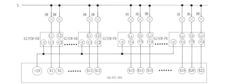 1 产品简介 1.1 产品概述   GLVCM系列智能电力电容模块是扬州格勒电气有限公司采用物联网技术、最新电气技术、智能测控技术自主研制而成的最新一代无功补偿产品,已通过国家3C认证,具有智能化、小型化、网络化等特点,是低压电力无功自动补偿技术的重大突破。可灵活使用于低压无功补偿的各种场合,改变了传统无功自动补偿设备的结构模式,其性能可靠、装配方便、操作简单、维护简便。本模块能准确进行过零投入和过零切除,开、关时无涌流、无谐波,工作期间能耗很小,从而避免对电网产生冲击,对稳定系统电网,降低设备损耗、提