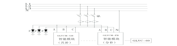 glvcm智能电力电容模块